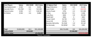 2013 Salary Sheet1