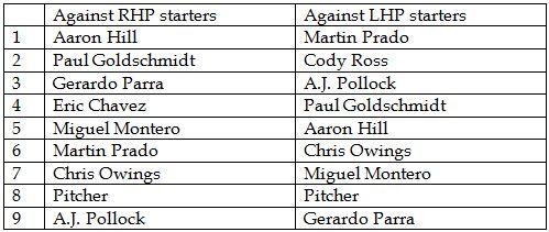 2014 lineups