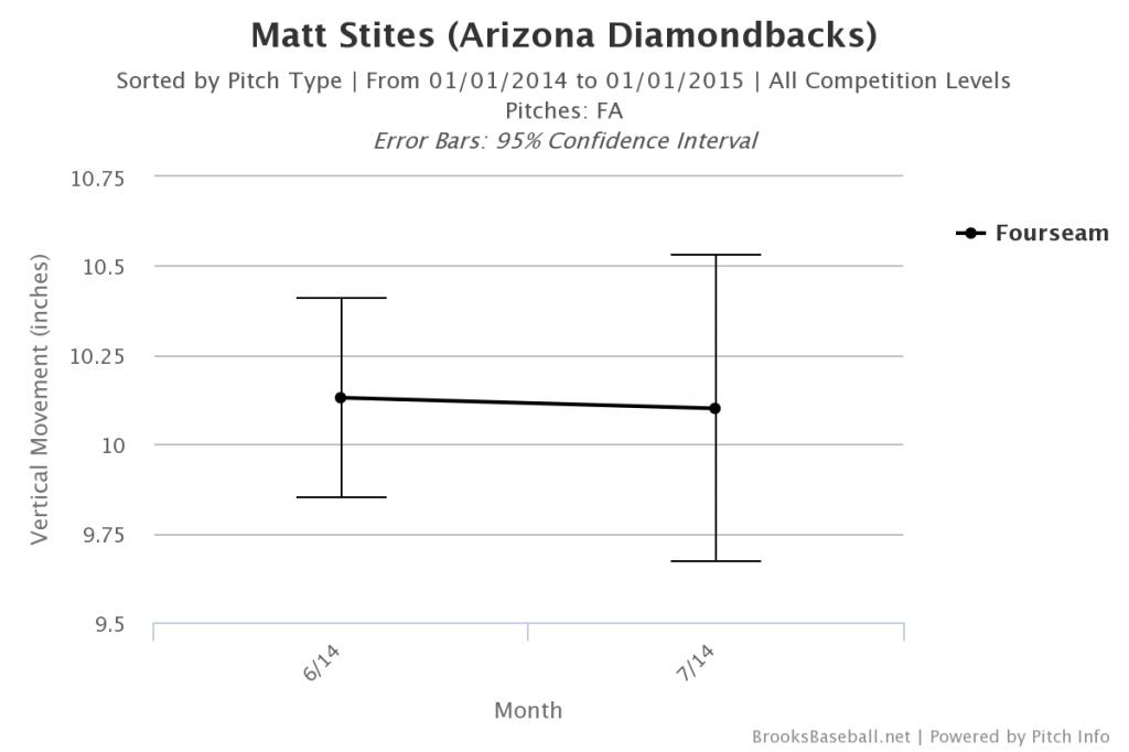 Brooksbaseball-Chart-1