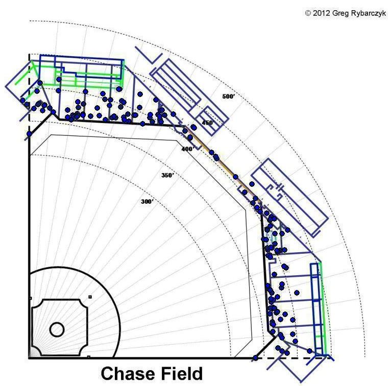 Chase Field 2014 home runs