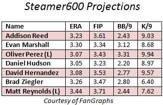 2015 bullpen Steamer600 superset