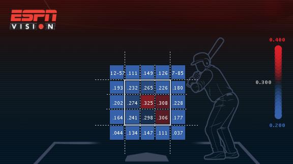 all-players-strike-zone (1)