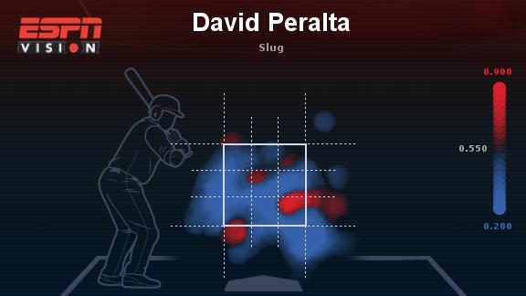 David  Peralta 2014 vs lefties