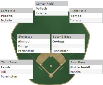 Dbacks depth 7 22 15
