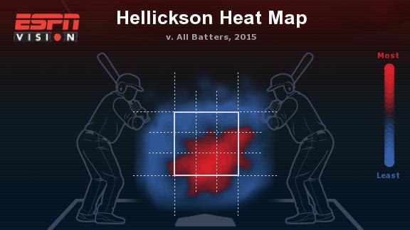 Hellickson Heat Map