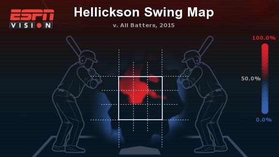 Hellickson Swing Map