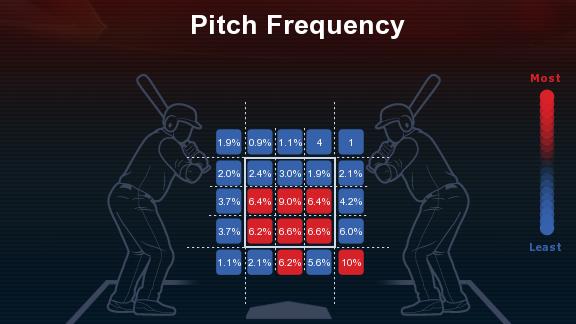 trumedia_baseball_grid (3)