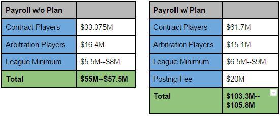 Final Payroll
