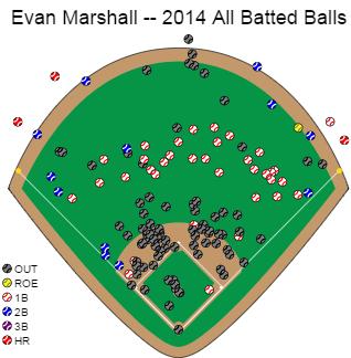 Marshall 2014 All- (1)
