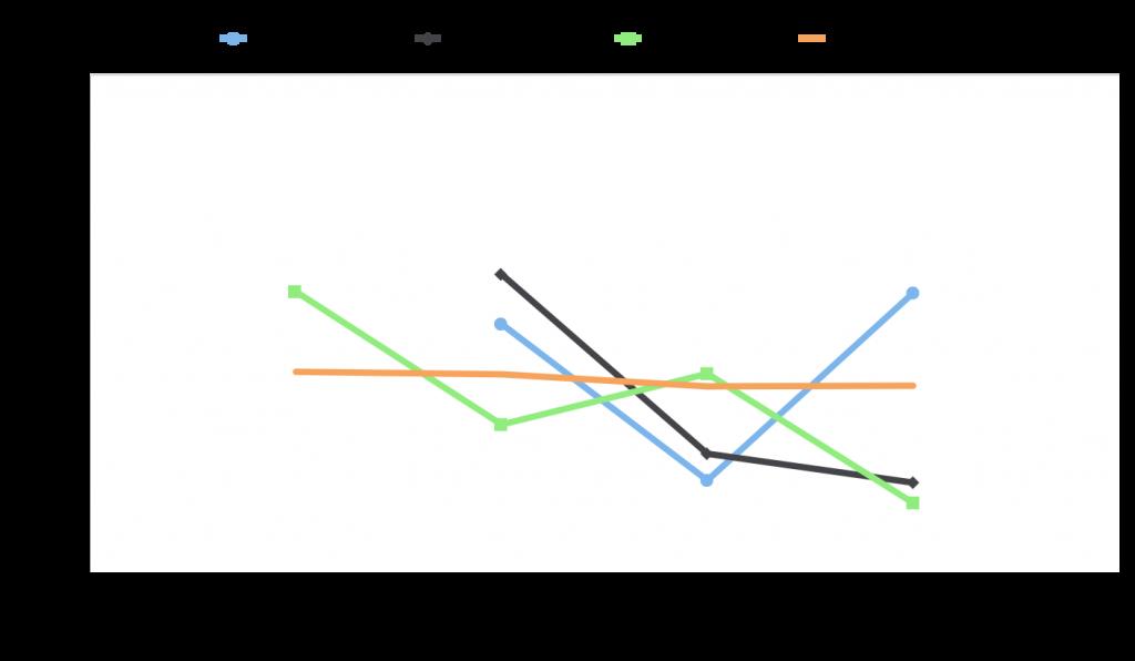 chart (6)