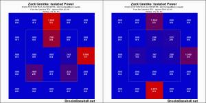 Zack 2015 vs. 2016