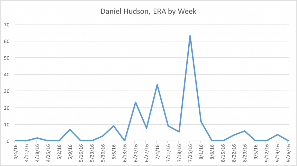 huddy-era-week