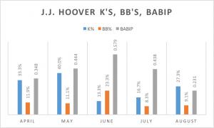 Hoover Ks